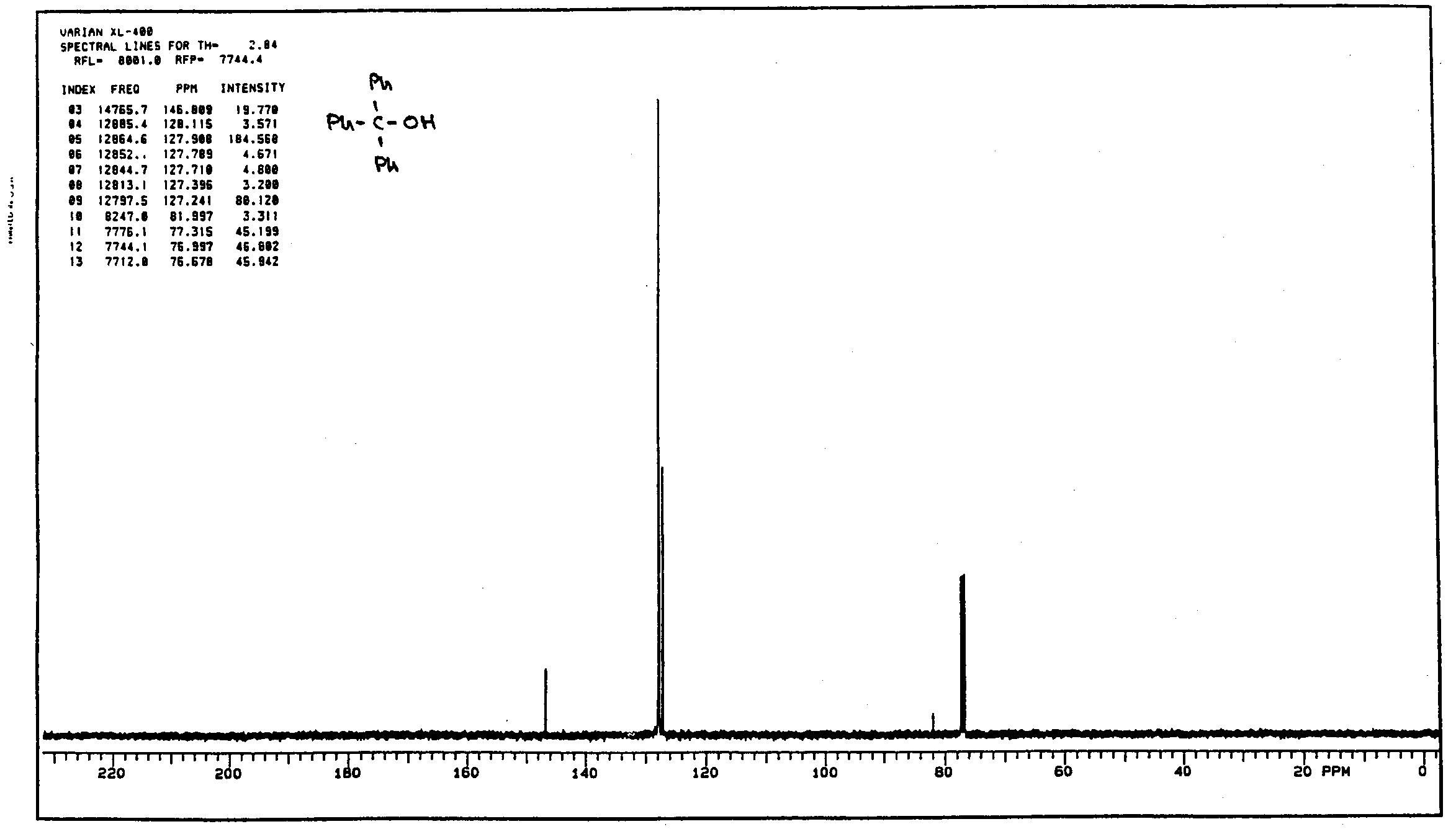 Triphenylmethanol ir
