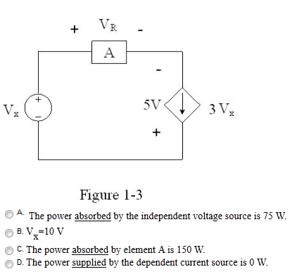 The power absorbed by the independent voltage sour