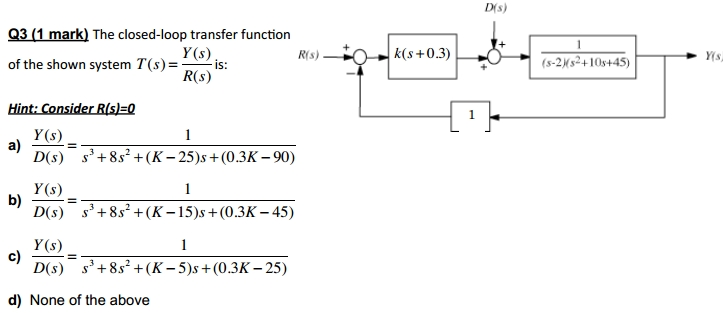 The closed-loop transfer function of the shown sys