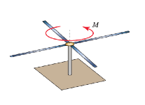A rotor consists of four horizontal blades each of
