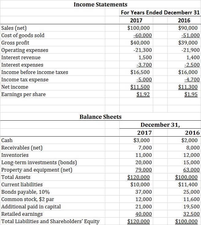 Dc Property Tax Statements