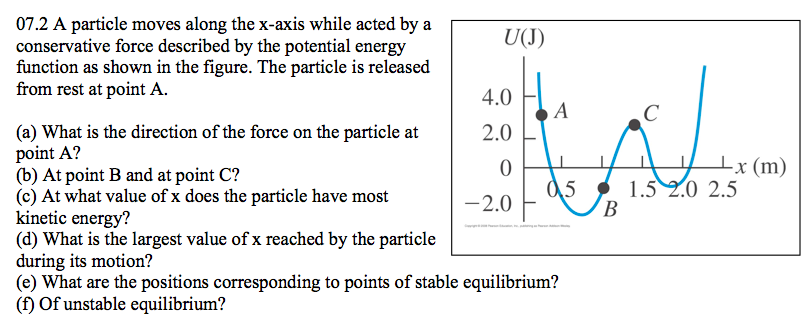 A particle moves along the x-axis while acted by a