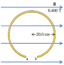 A rigid wire with resistance of 0.104 ? forms a ne