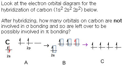Carbon Electron Orbital Diagram