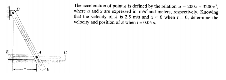 The acceleration of point A is defined by the rela