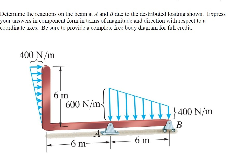 Determine the reactions on the beam at A and B due