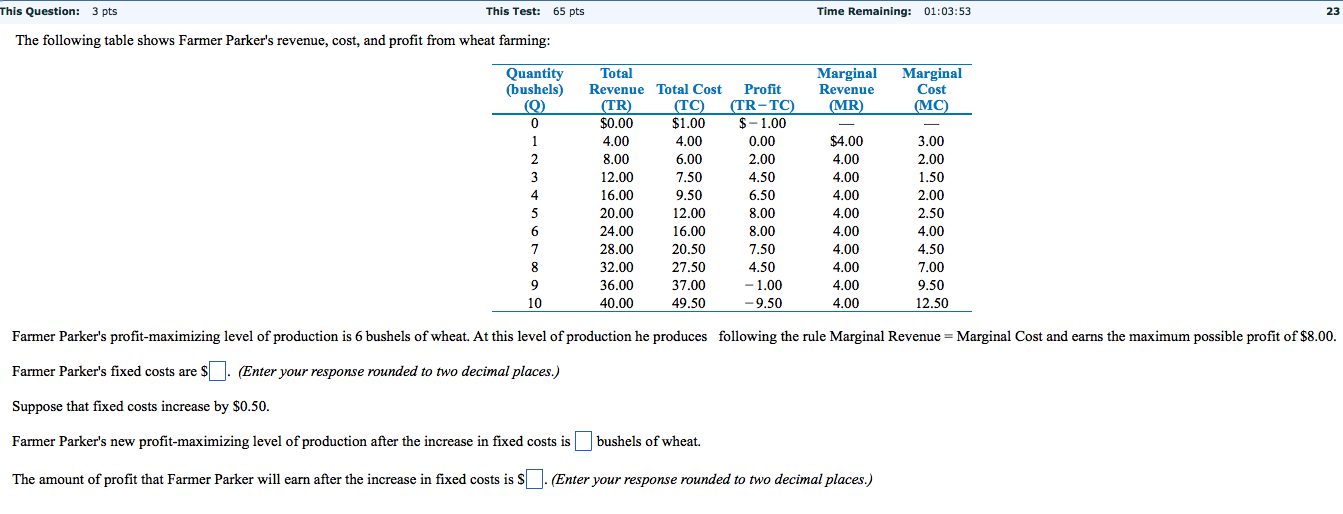 The following table shows farmer parker s revenue for Table 6 fixed costs