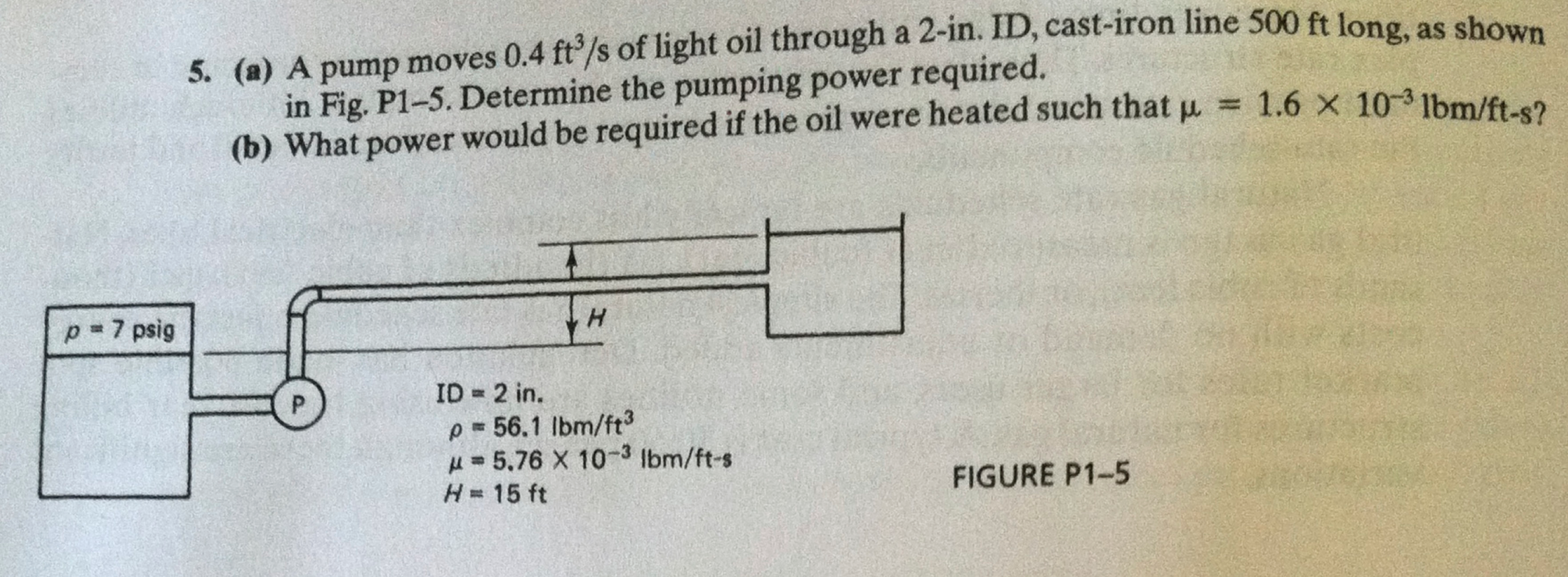 5. (a) A pump moves 0.4 ft3/s of light oil through