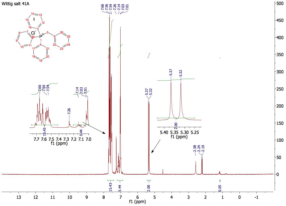 Catalytic Wittig and aza-Wittig reactions