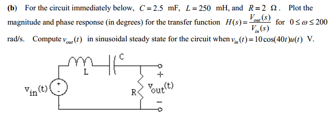 For the circuit immediately below, C = 2.5 mF, L =