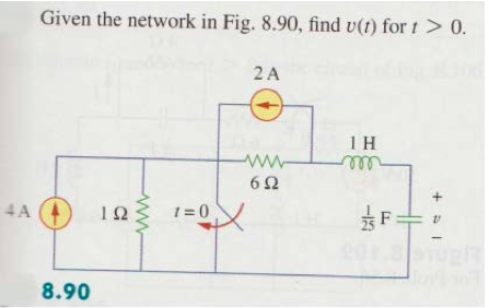 Given the network in Fig. 8.90, find upsilon(t) fo