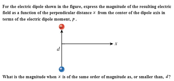 For the electric dipole shown in the figure, expre