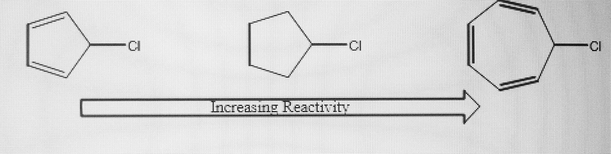 Explain the observed rate of reactivity of the fol
