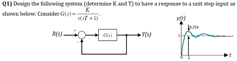 Design the following system(determine K and T) to