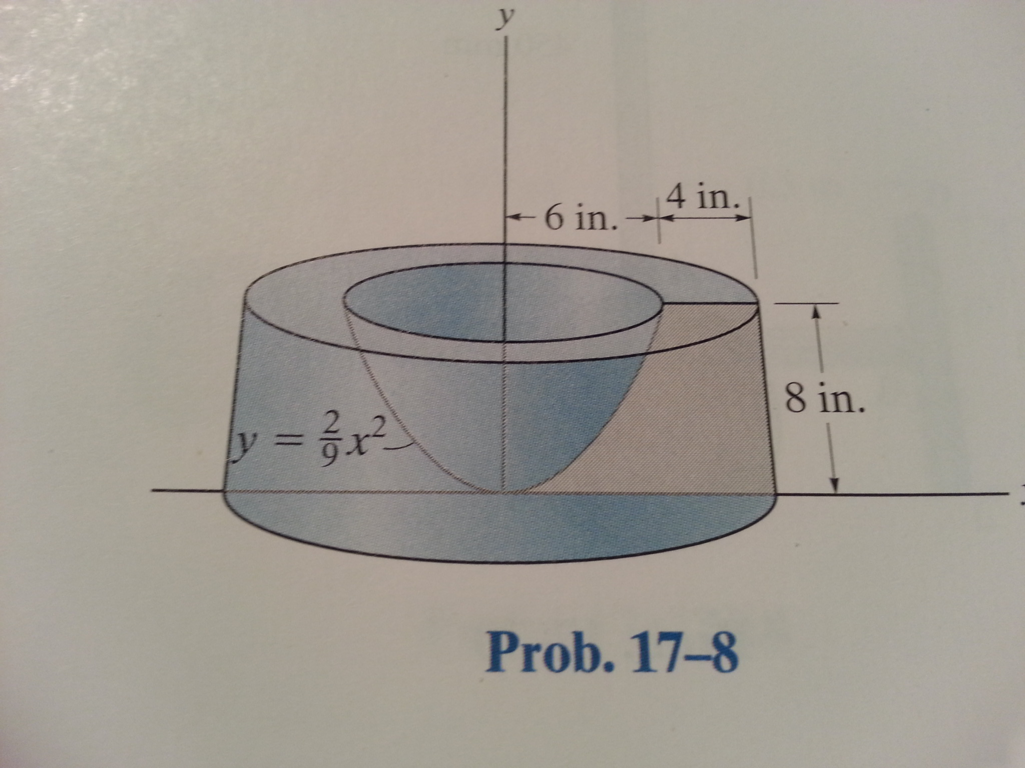 Image for The concrete shape is formed by rotating the shaded area about the y axis. Determine the moment of inertia Iy.