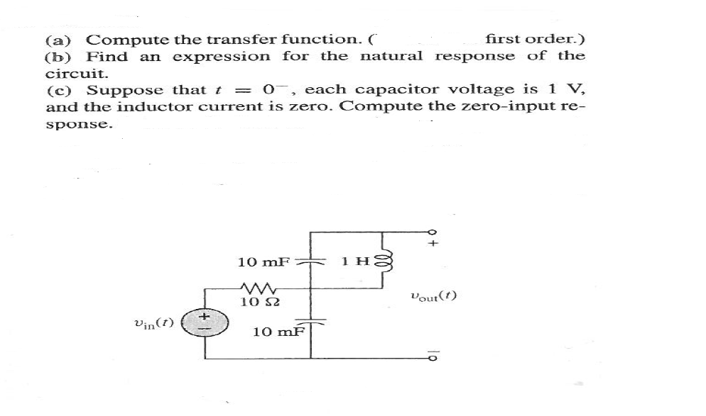 Compute the transfer function. ( first order.) Fi