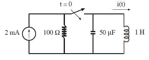The switch in the RLC circuit shown below has been
