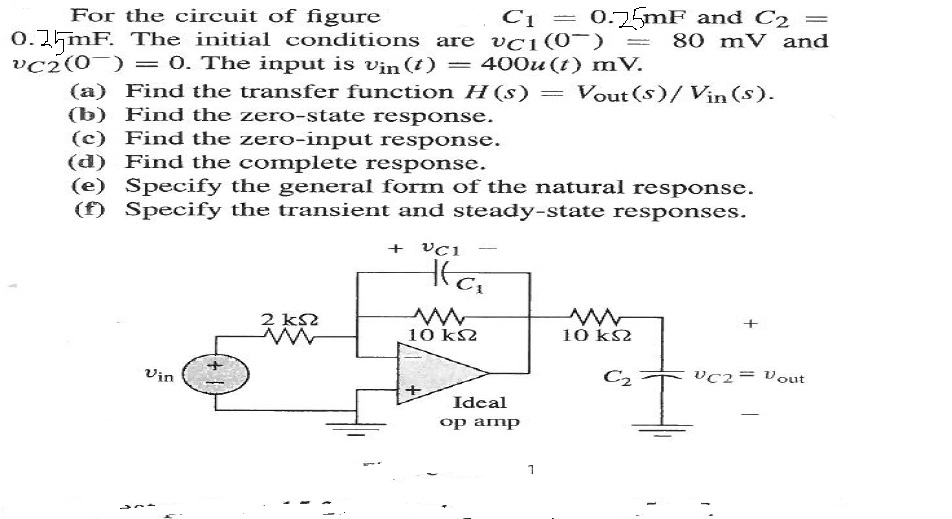 For the circuit of figure C1 = 0.25 mF and C2 = 0.