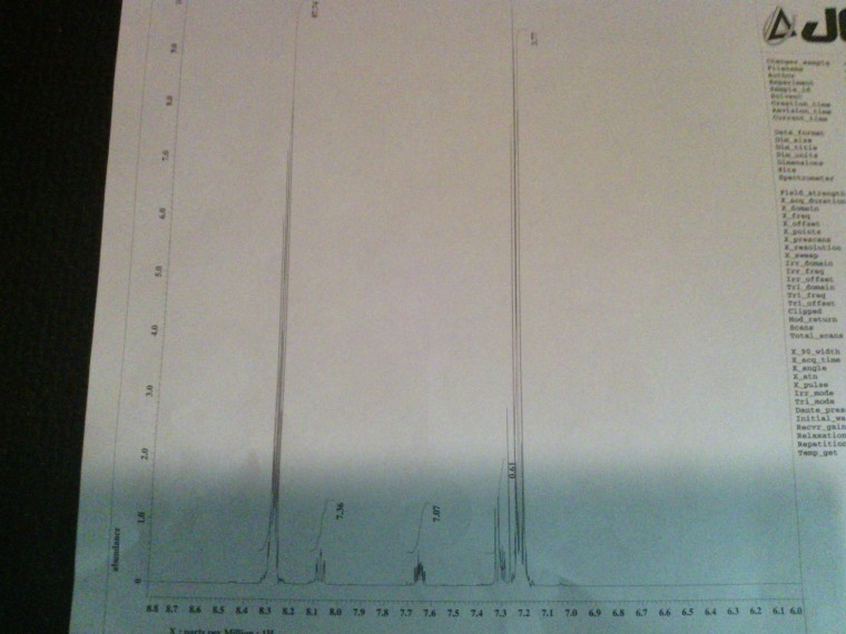 Pictures include the NMR of my crude products, app