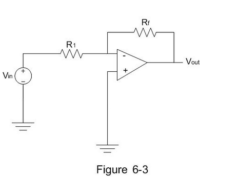 For the inverting amplifier in Figure 6-3, if Vin=