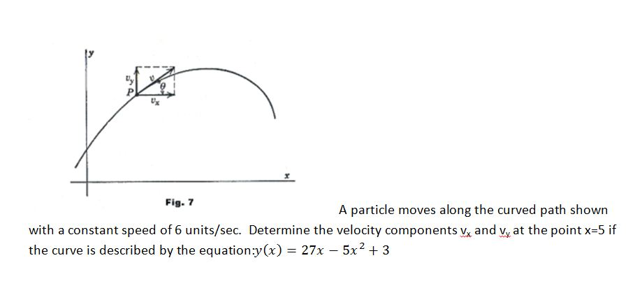 A particle moves along the curved path shown with