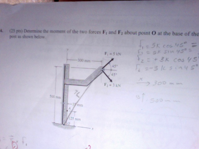 Determine the moment of the two forces F1 and F2 a
