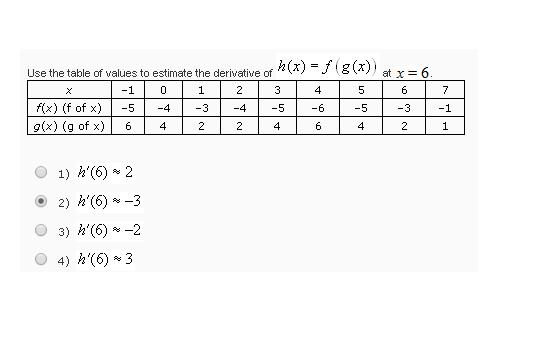 Solved greetings use the table of values to estimate the for Table of derivatives