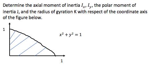 Inertia lab report