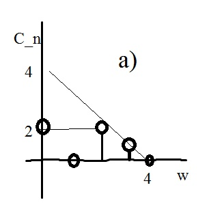 Refer to the Figure p6.3-6 (a) and (b) De