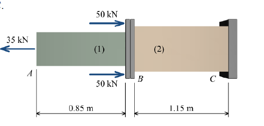 An axial member consisting of two polymer bars is