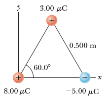 Image for Three charges are at the corners of an equilateral triangle, as shown in the figure above. Calculate the elect
