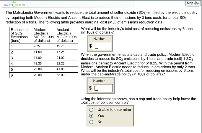 Government question help?