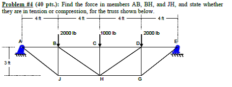 Find the force in members AB, BH, and JH, and stat