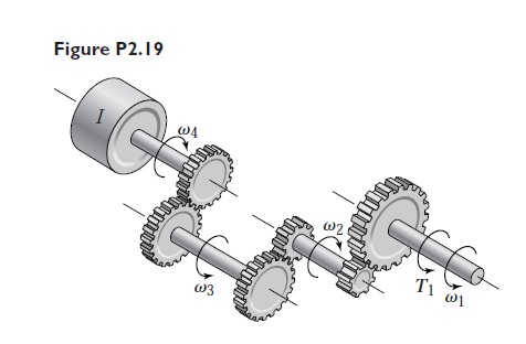 The geared system shown in Figure P2.19 is similar