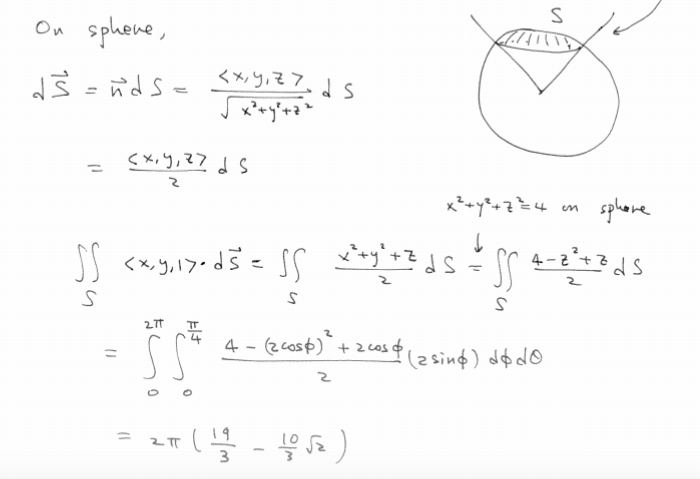 What Is The Answer To 1 + 1?