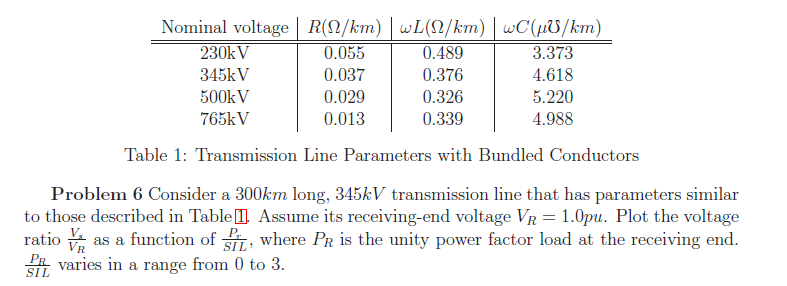 Table 1: Transmission Line Parameters with Bundled