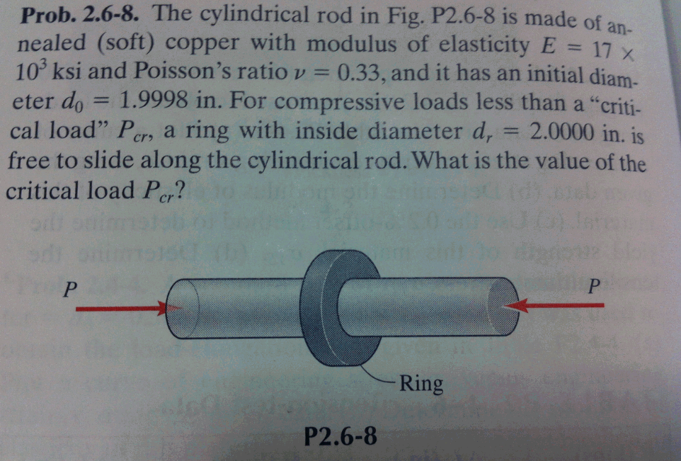 The cylindrical rod in Fig. P2.6-8 is made of an n