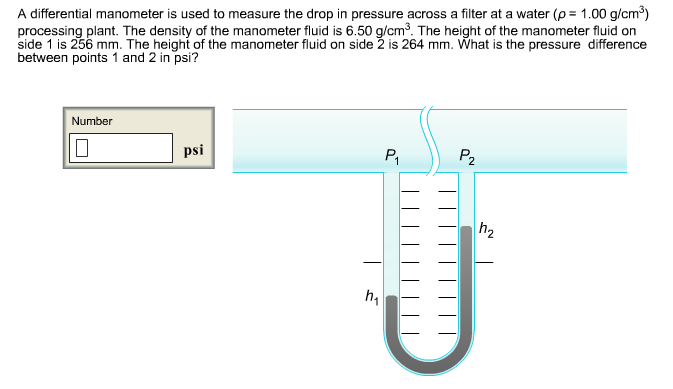 A differential manometer is used to measure the dr