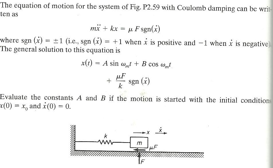 The equation of motion for the system of Fig. P2.5