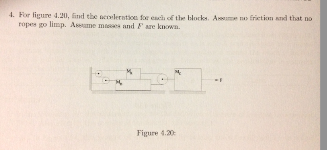 For figure 4.20, find the acceleration for each of