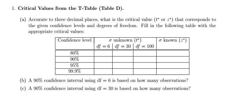 Solved 1 critical values from the t table table d a for T table for 99