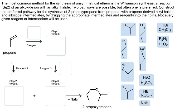 The most common method for the synthesis of unsymm