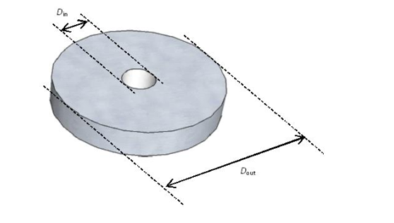 1. Calculate the moment of inertia of this disk fo