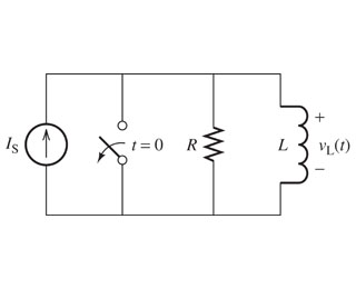 iL(0)=0 in the figure. The switch is opened at t=