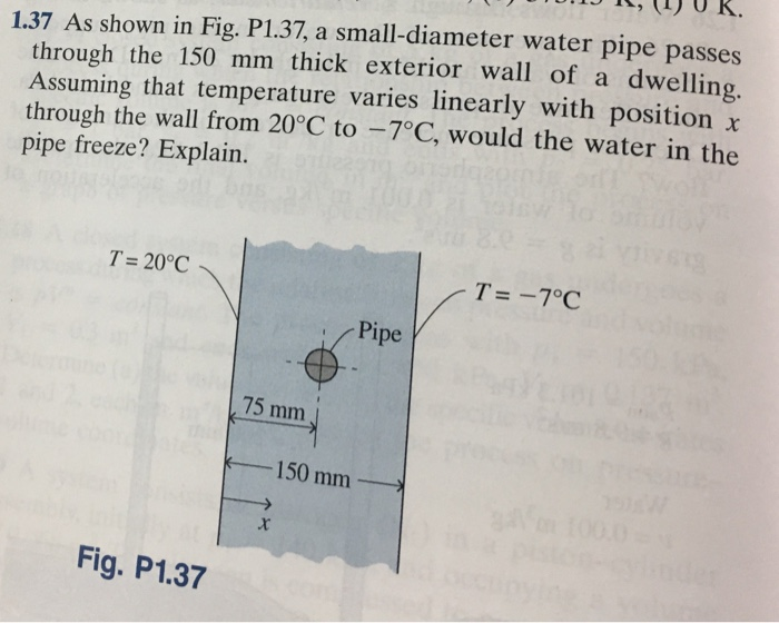 Solved As Shown In Fig A Small Diameter Water Pip