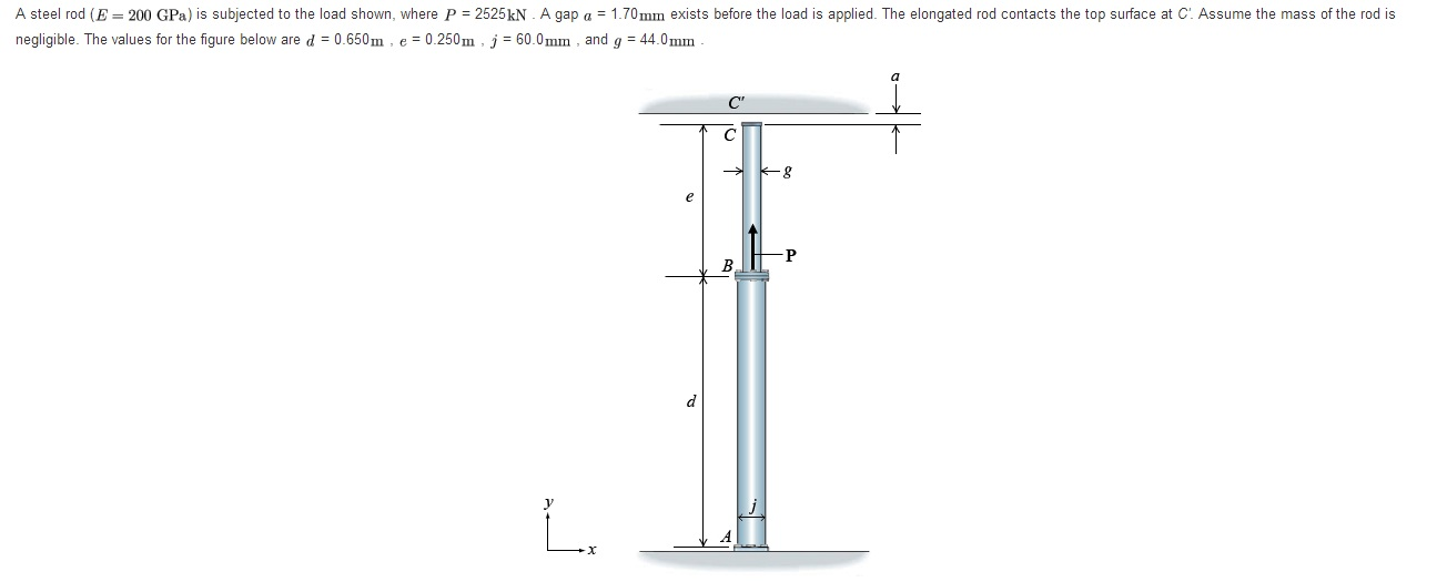 A steel rod (E = 200 GPa) is subjected to the load