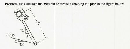 Calculate the moment or torque tightening the pipe