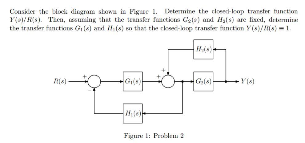 Consider The Block Diagram Shown In Figure 1  Dete