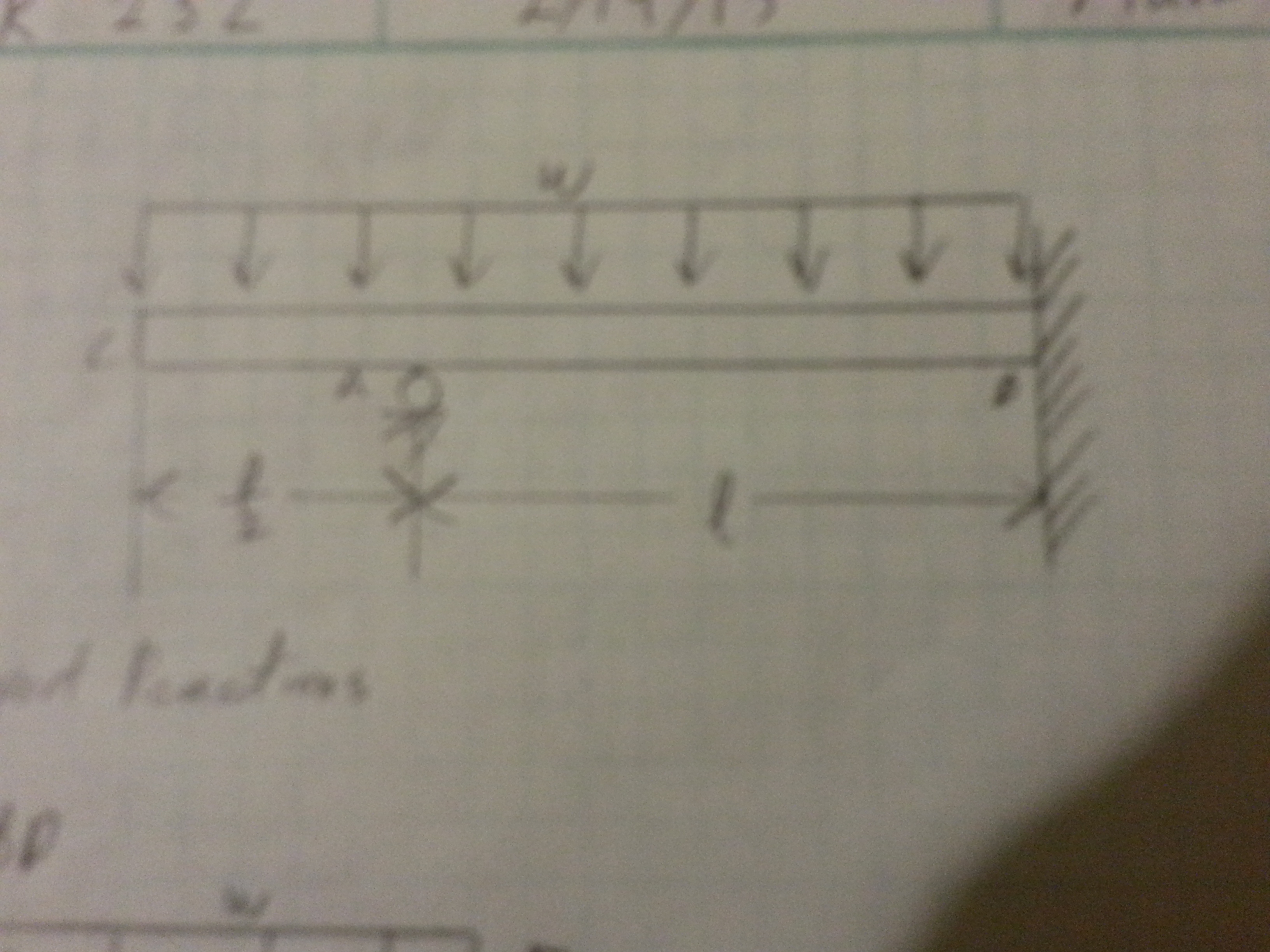 What would the deflection in this beam look like?