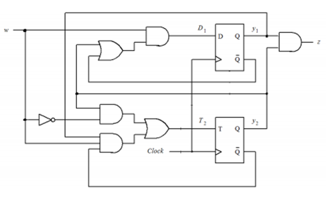 Analyze the following circuit (the only input is w